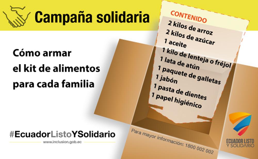 Actualización Donaciones Terremoto Ecuador